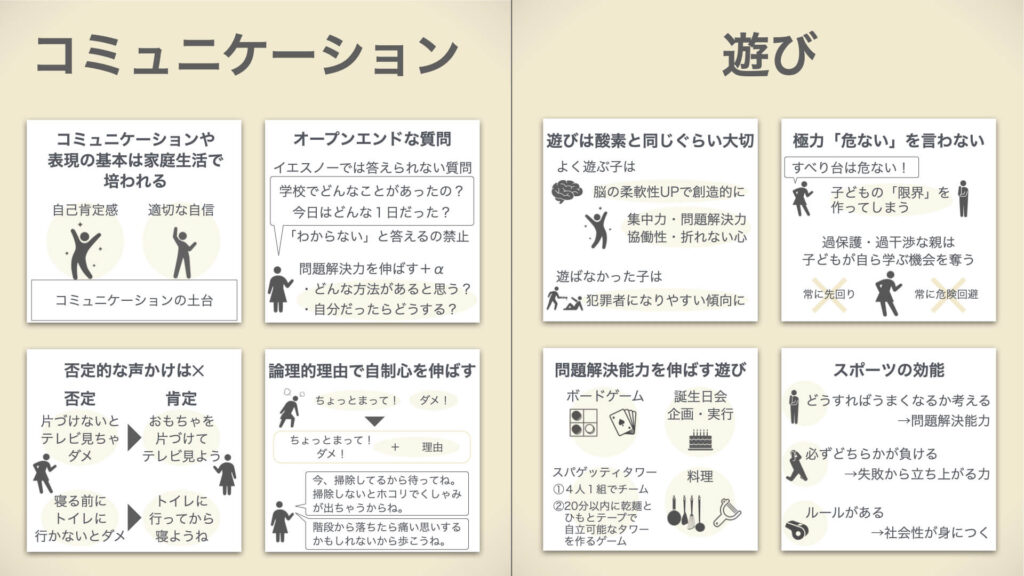 コミュニケーション・遊びの図解