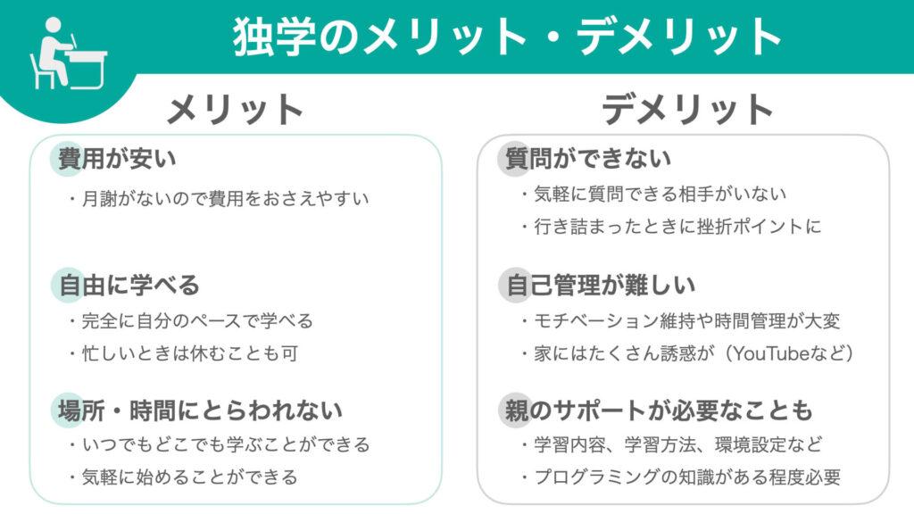 独学のメリット・デメリットの詳細