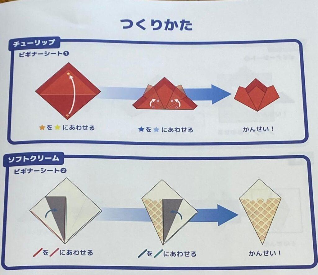 ペーパーラボの説明書の写真