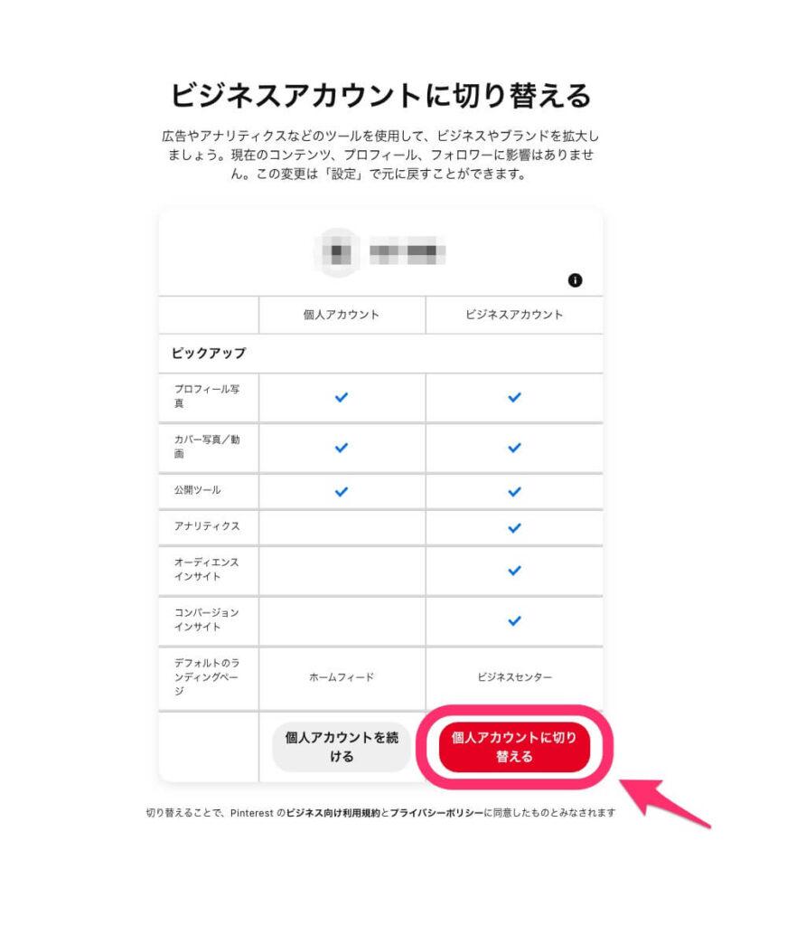 「赤いボタンをクリック」の写真